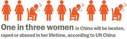 one-in-three-women