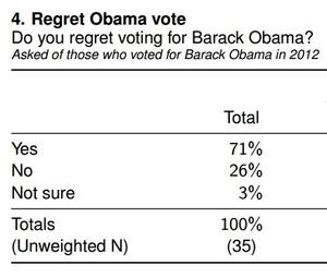 Economist/YouGov Poll Feb 6-7, 2014