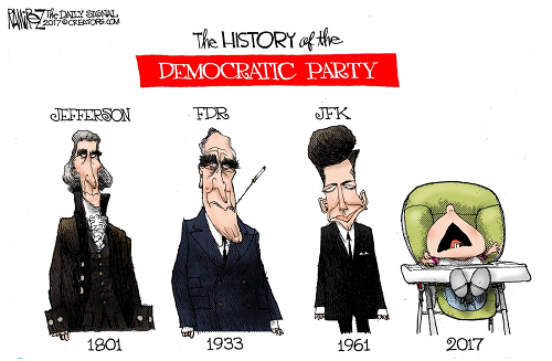 history-of-the-democrat-party