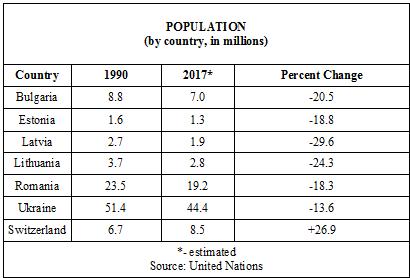 rr-population-chart-052317