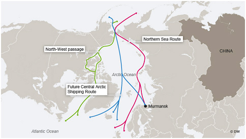 China's new Central route bypasses both the Northeast (Northern) and Northwest Passages
