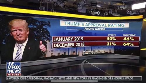 trump-popularity-rise