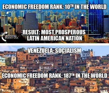 ecofreedom-vs-socialism