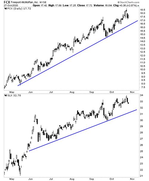 gs-chart-3