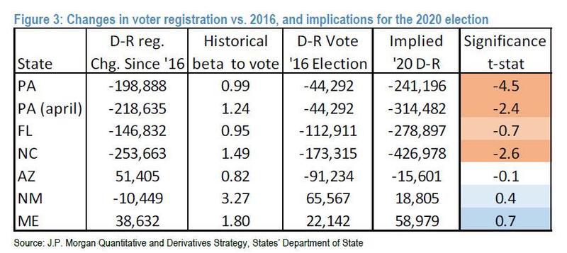 voter-registration-2016-vs-2020
