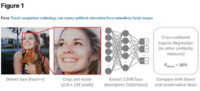 facial-recognition-politics