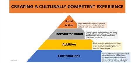 cultural-competent-experience