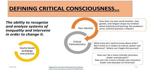 define-critical-consciousness