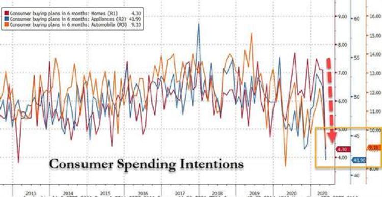 consumer-spending-graph