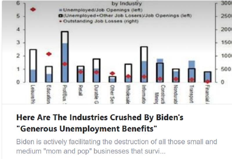 industries-biden-hurt
