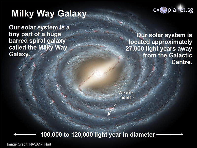 milk-way-our-solar-system