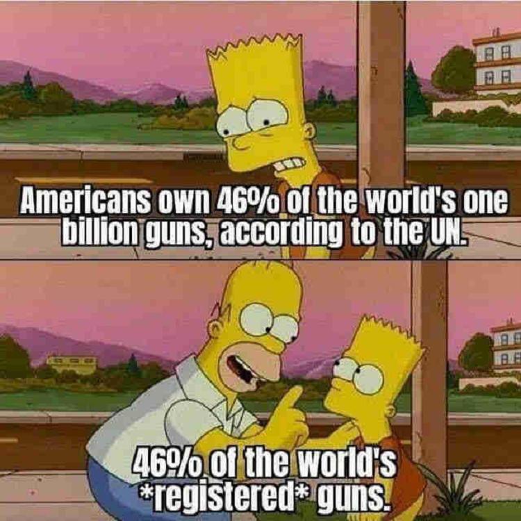 worlds-guns-ratio